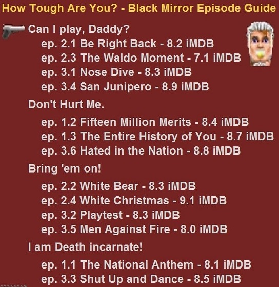 Black Mirror Episode Guide - Wolfenstein Infographic